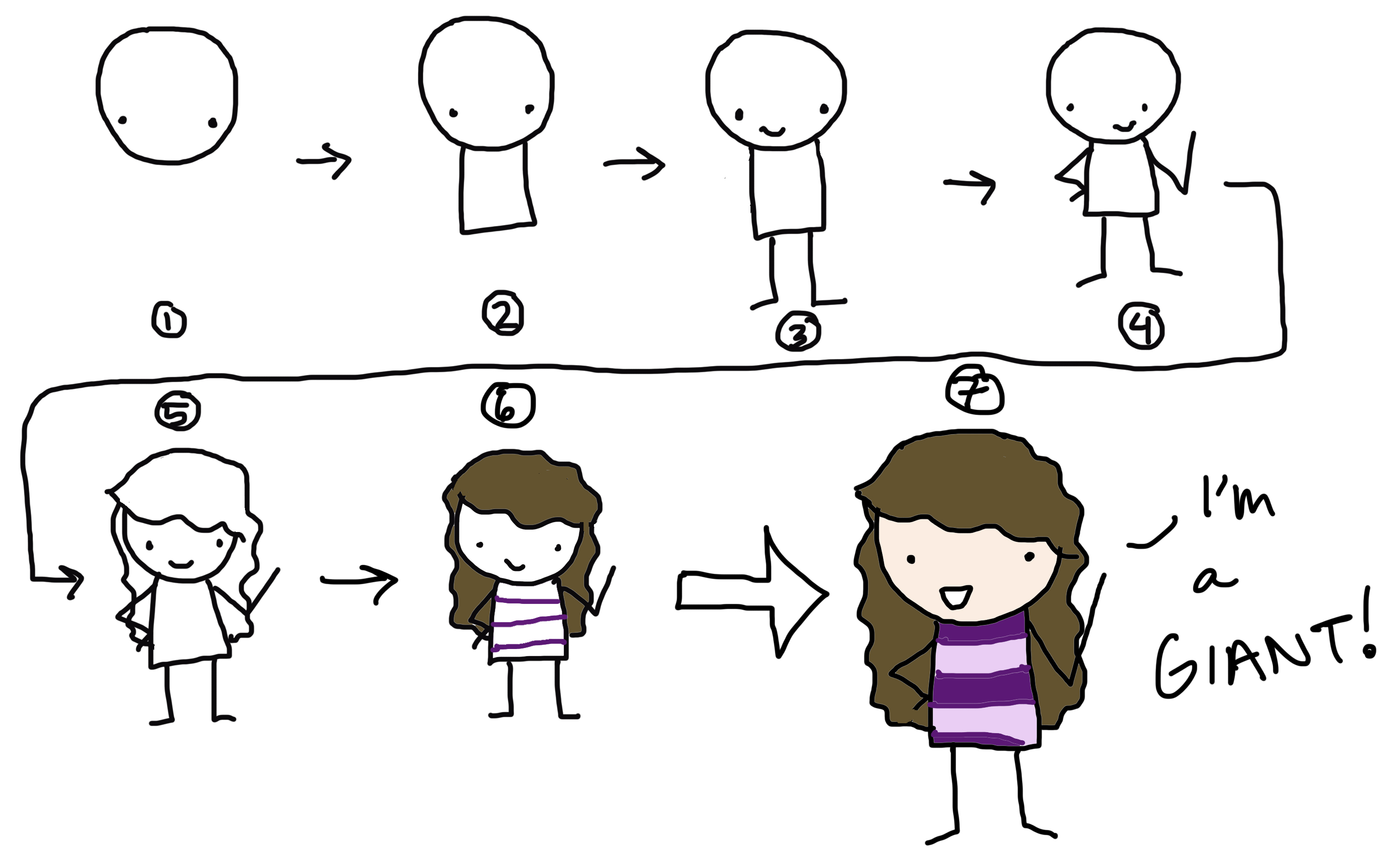 How To Draw Me In 7 Easy Steps From The Wonderful Brain Of Ona